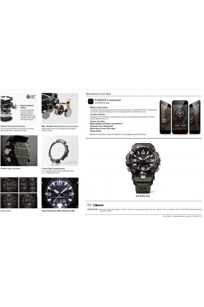 Casio G-Shock GG-B100-1ADR Mudmaster Model Men's Watch GG-B100-1AD / GG-B100-1A / GGB100