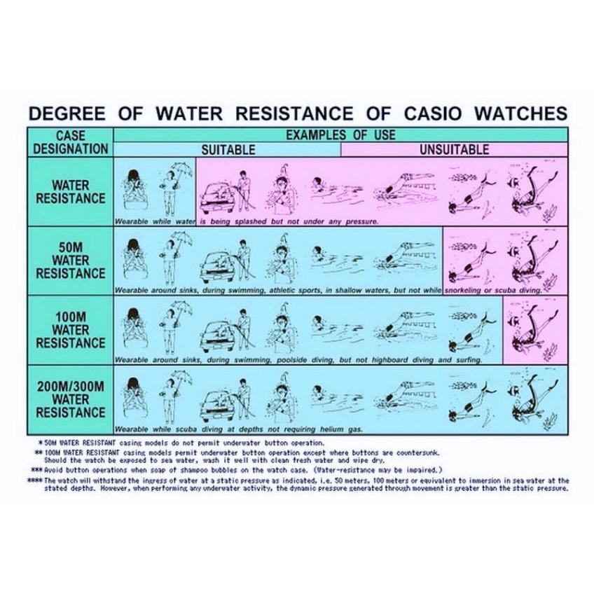 Casio AE-1000W Range Original & Genuine Watch